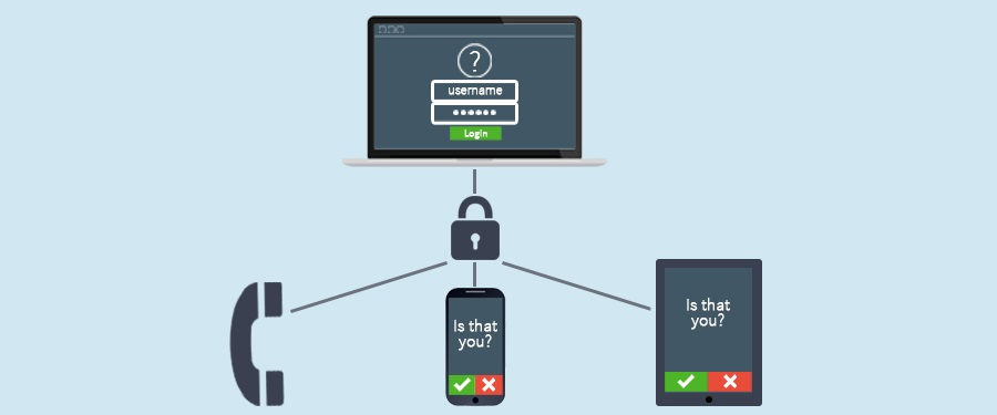 2-Factor Authentication Overview