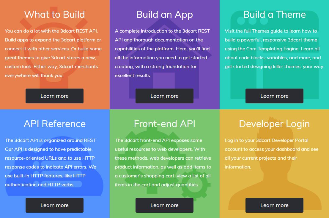 3dcart-developer-portal