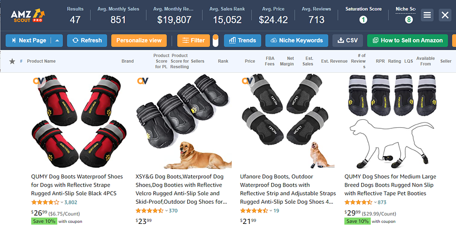 AMZscout dog boots