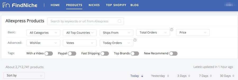 AliExpress Analytics