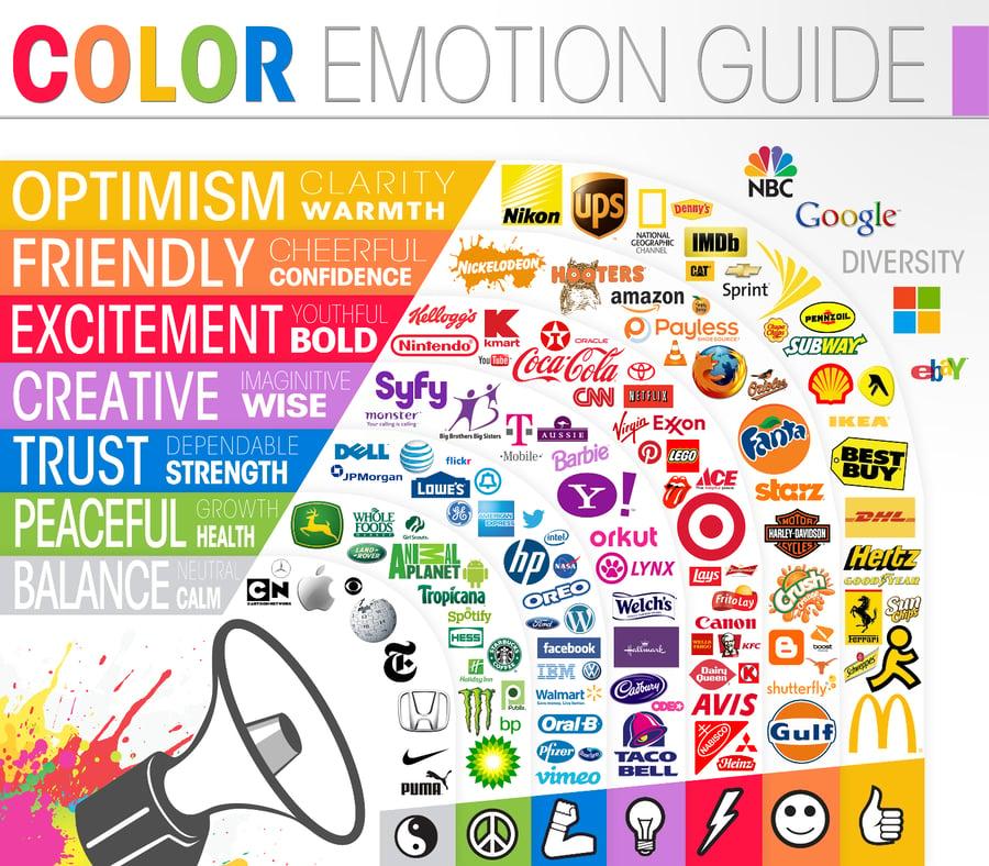 Color Emotion Guide