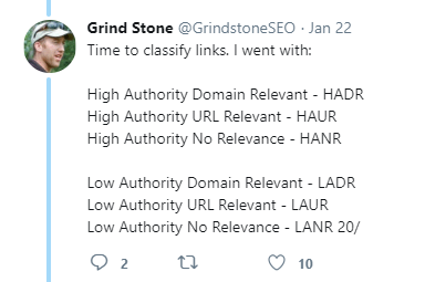 Grindstone Backlinks Tweet 1