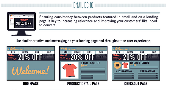 Email Open Rates 2012