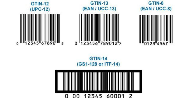 GTIN Bar Code Formats