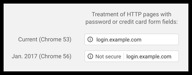 googlesecurityindiactor2