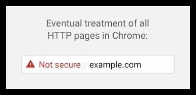googlesecurityindicator