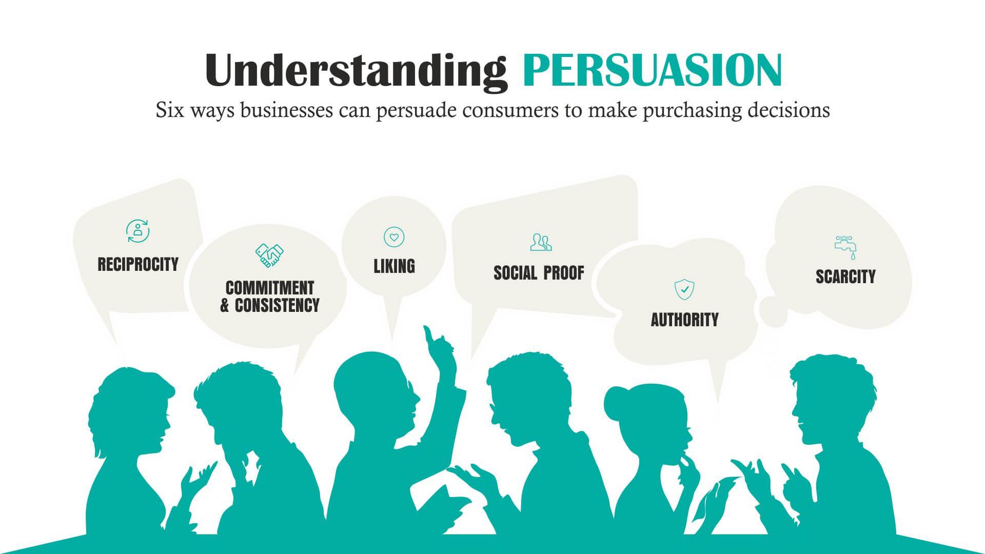 Understanding Persuasion