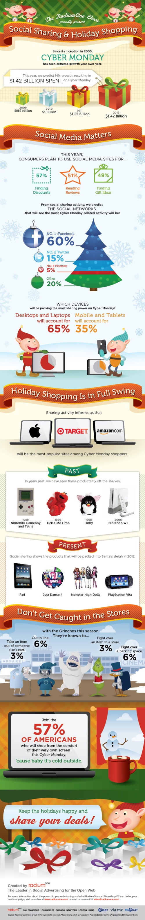 Cyber Monday Infographic 2012