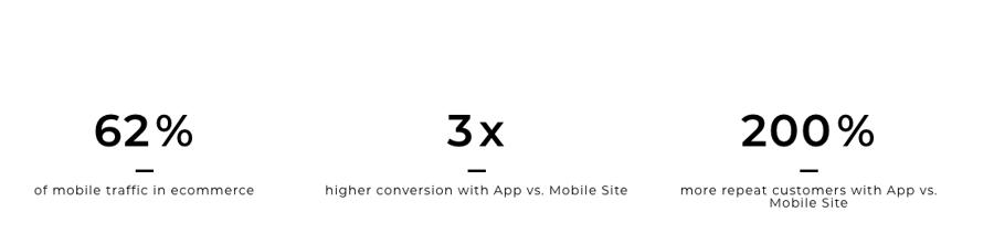 Mobile App Preference Data