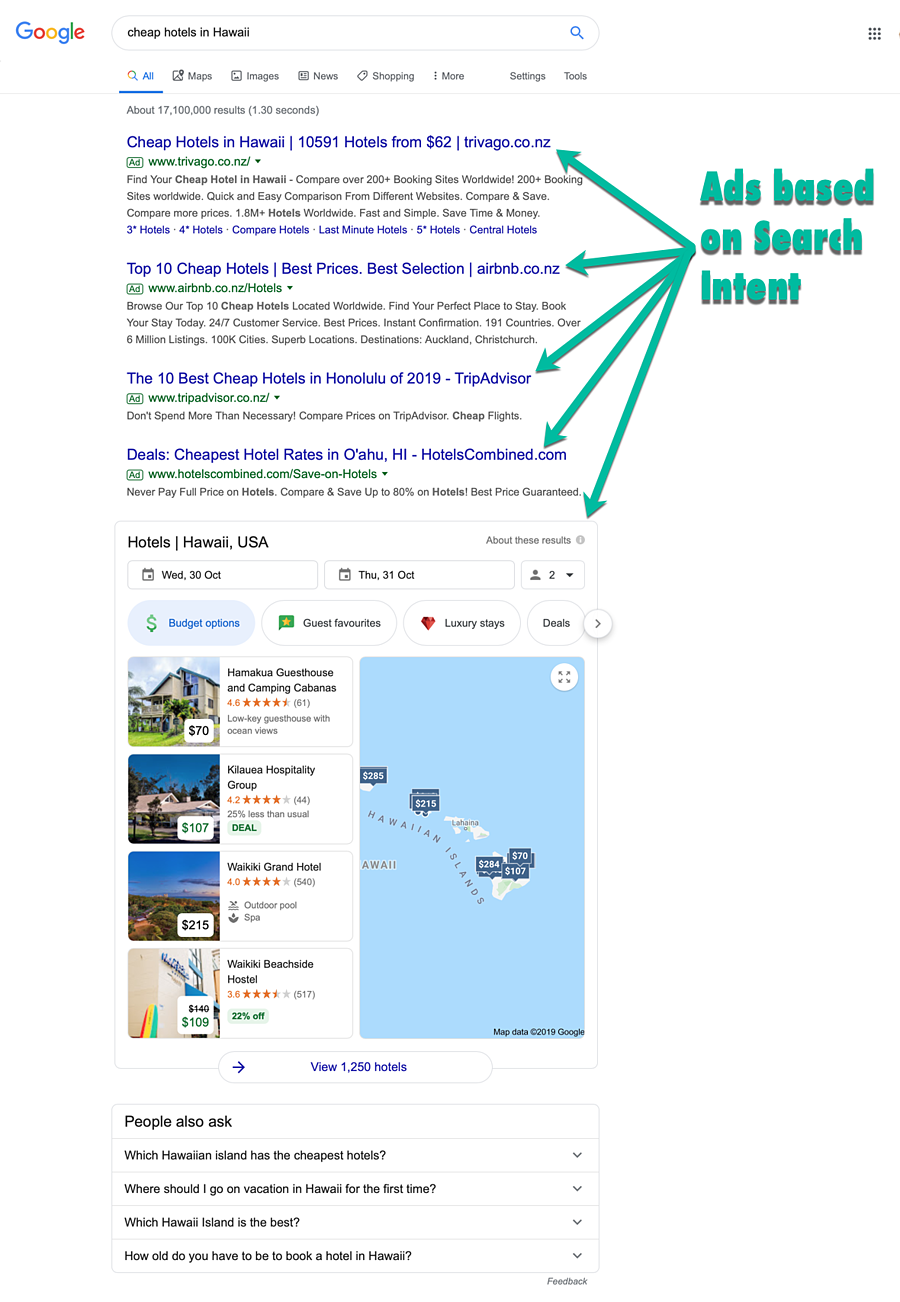 PPC Ads based on search intent