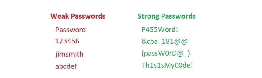 Weak vs Strong Passwords