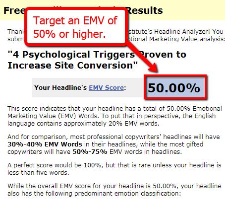 advanced marketing institute emotional marketing value title score