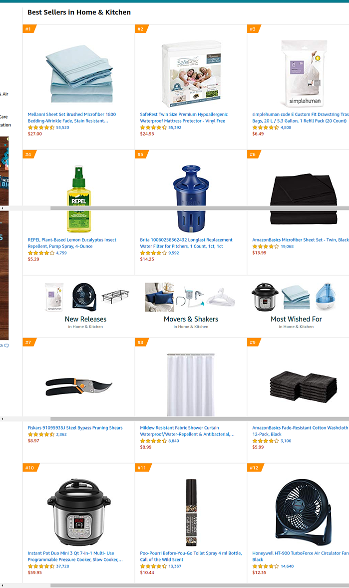 amazon best sellers in home and kitchen 2019