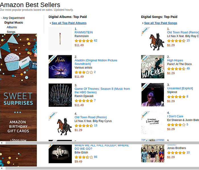 How to Get Best Seller Rank in Amazon's Best Selling