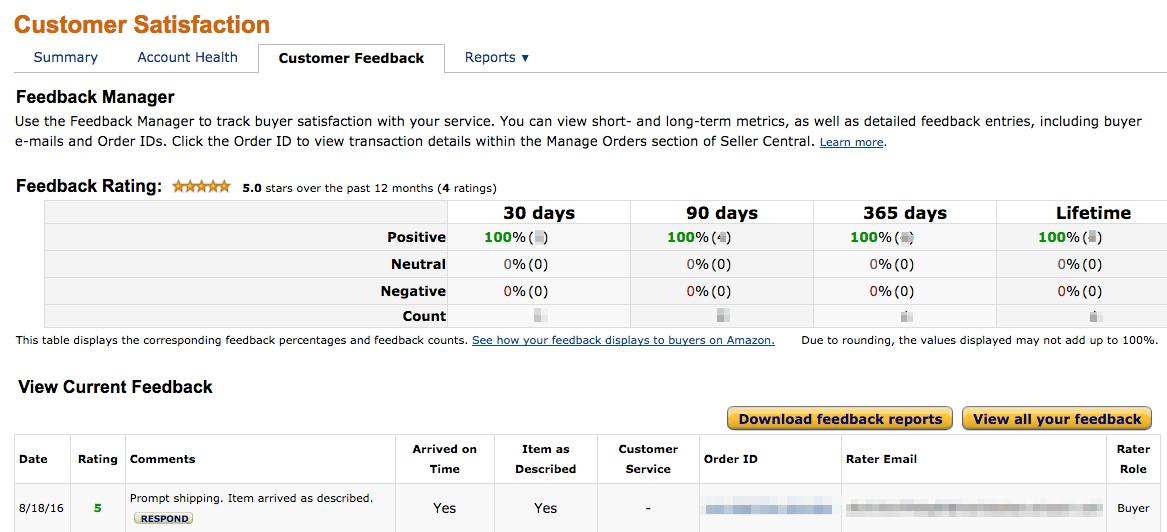 amazon-customer-service-metrics