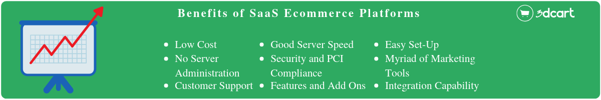 ecommerce SaaS