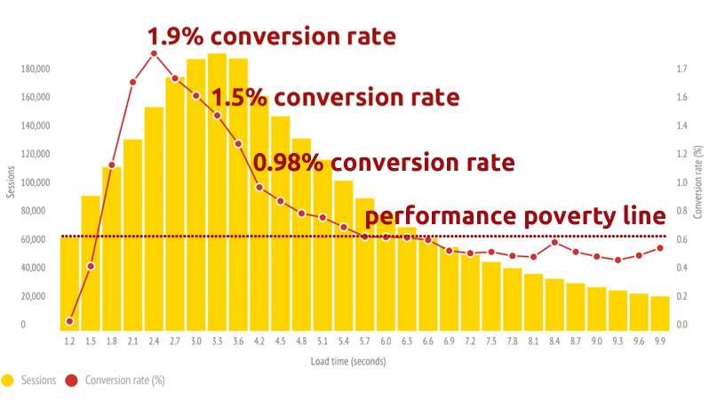 mobile-case-study-conversions.png