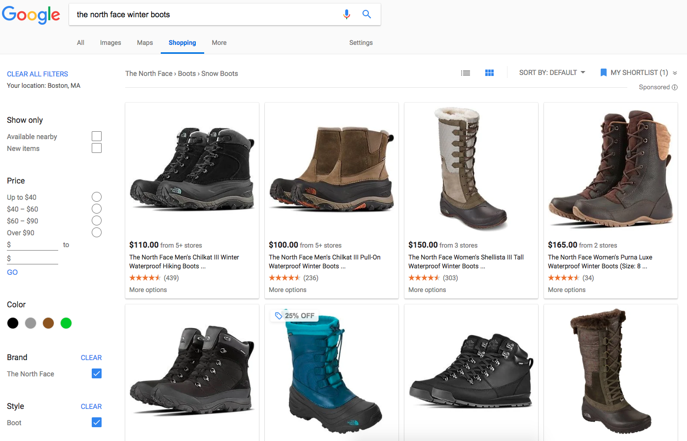 Google Shopping results tab