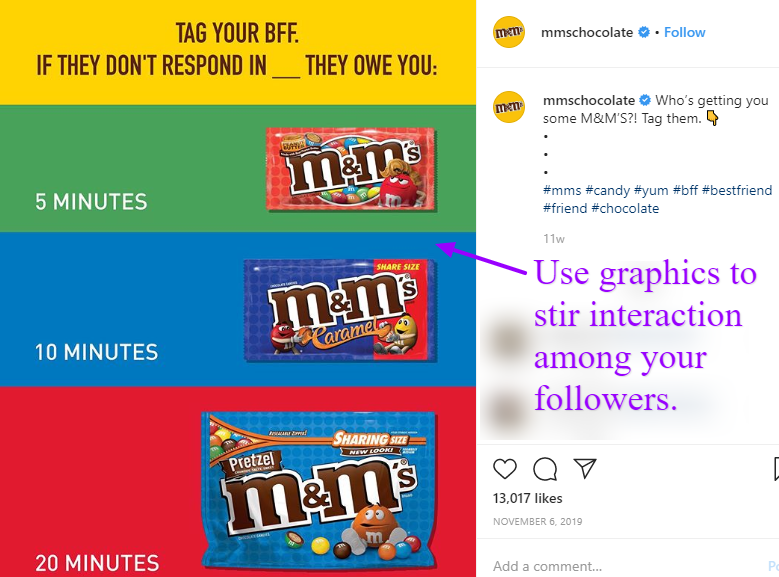 M&Ms graphic