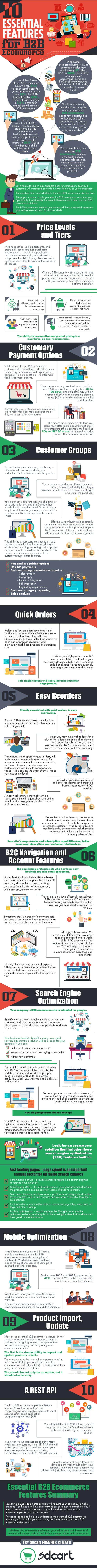 b2b-ecommerce-infographic.jpg
