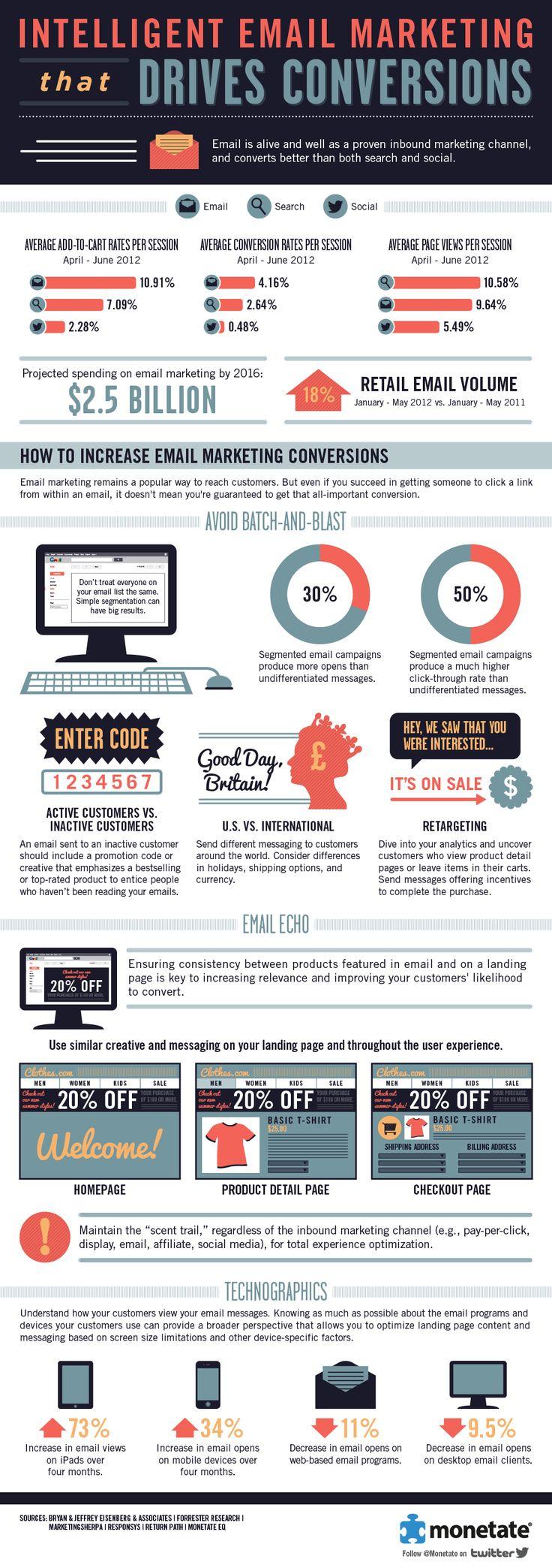 email-marketing-infographic.jpg