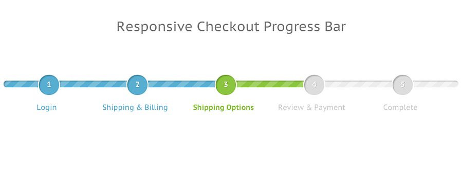 progress indicator on checkout pages