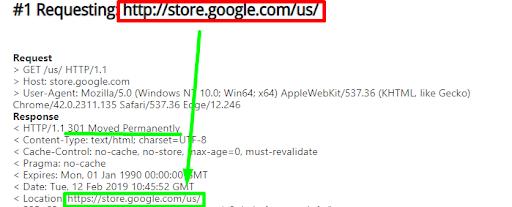 standard URL format