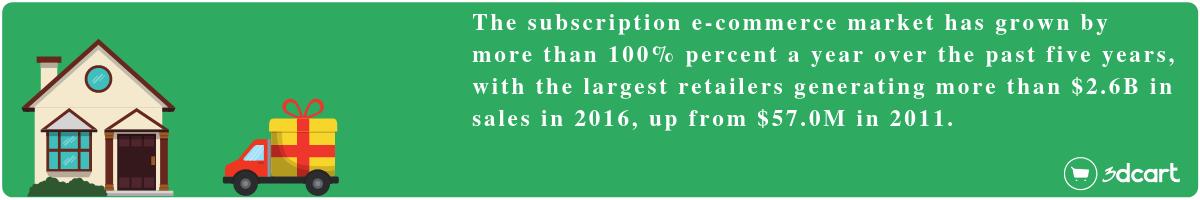 subscription  (1)