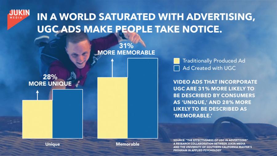 ugc ads infographic 2
