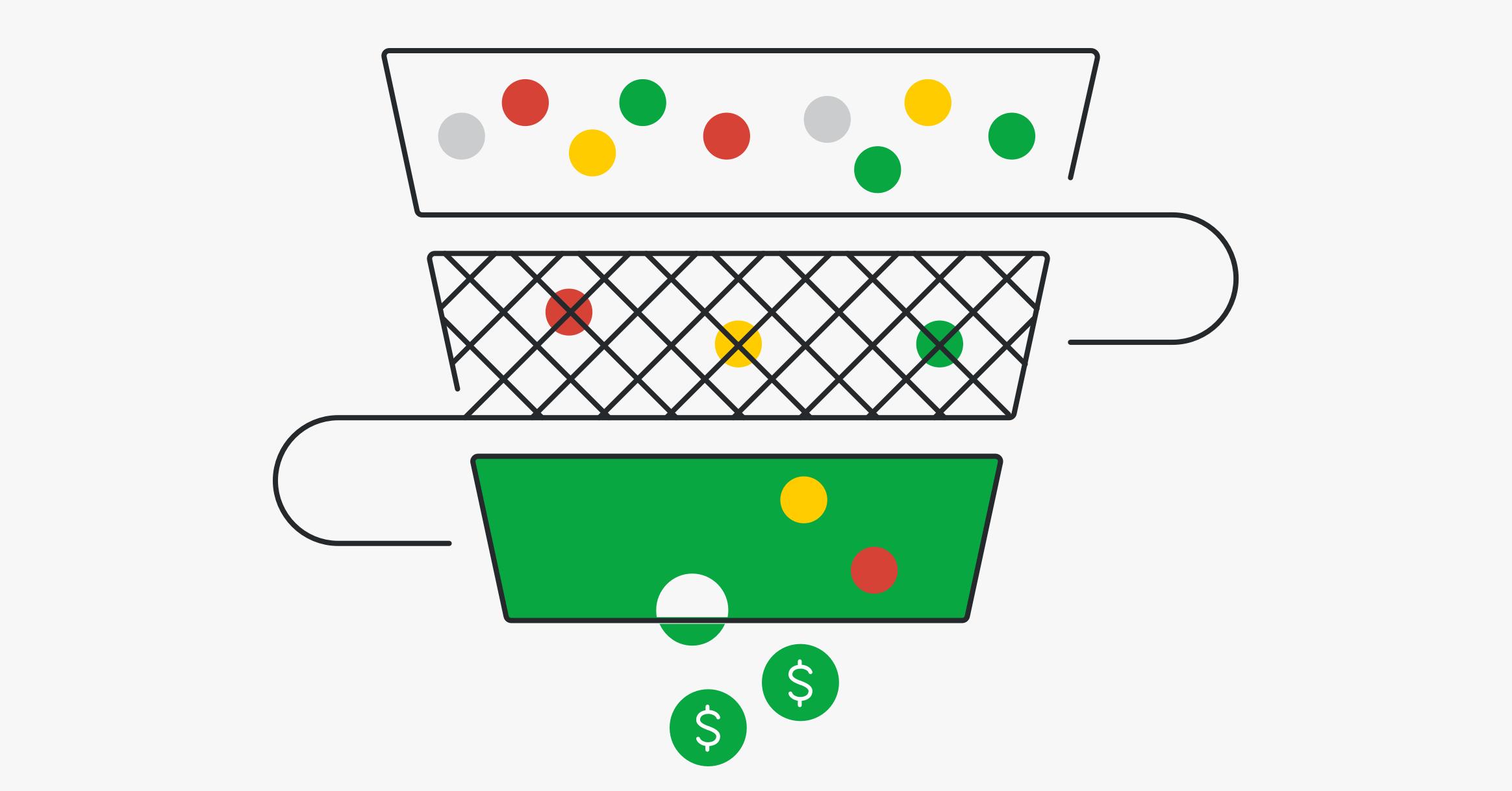 visitors-orders-sales-funnel