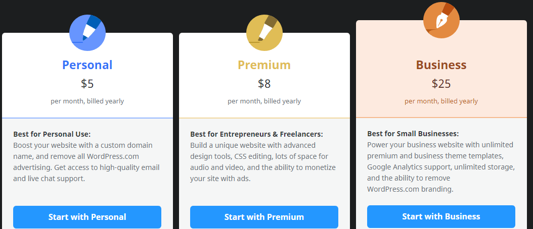 wordpress-hosting-pricing