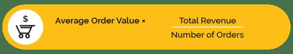 Average Order Value