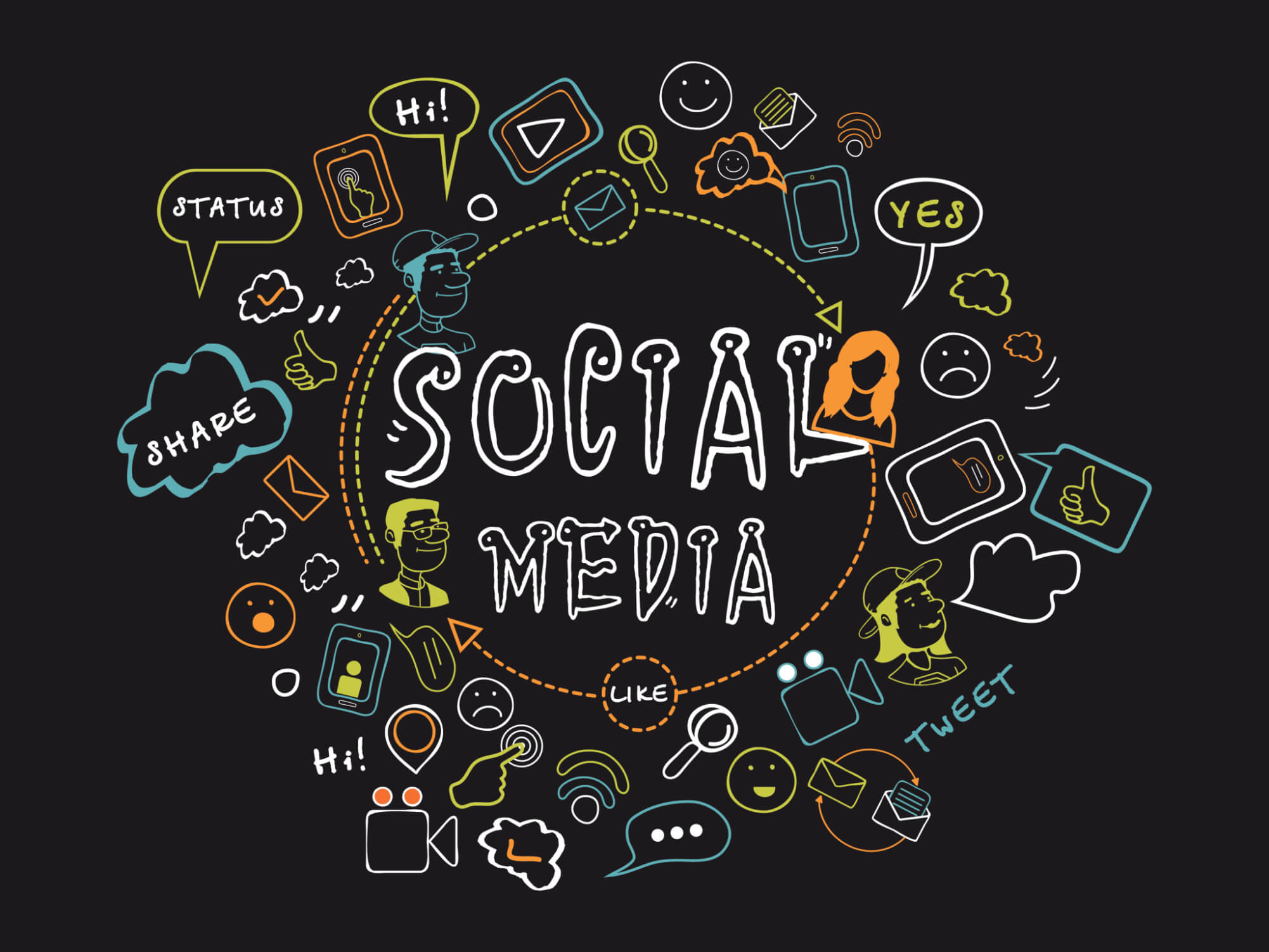 Drive Traffic and Sales with the Power and Pull of Social Media