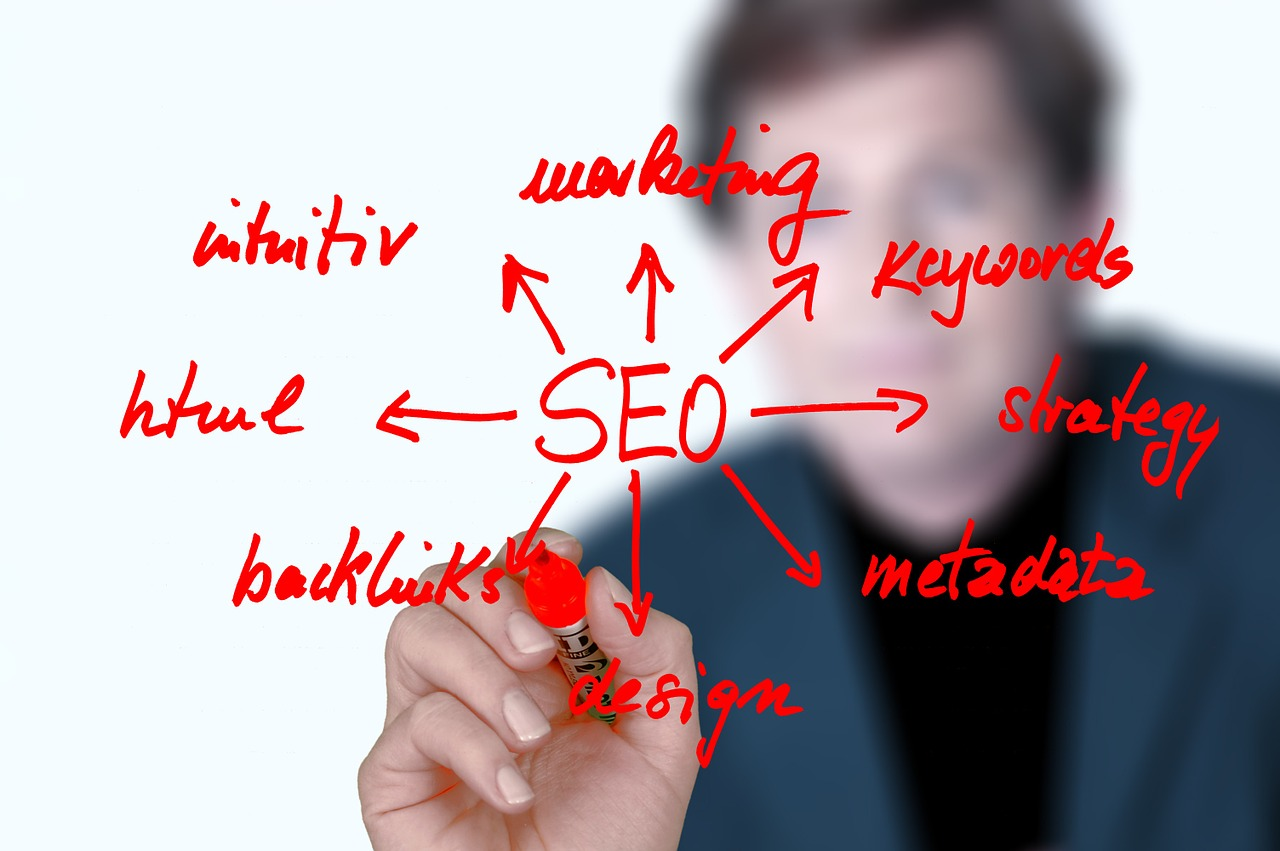 20-point On-Site SEO To-Do List For E-commerce Websites