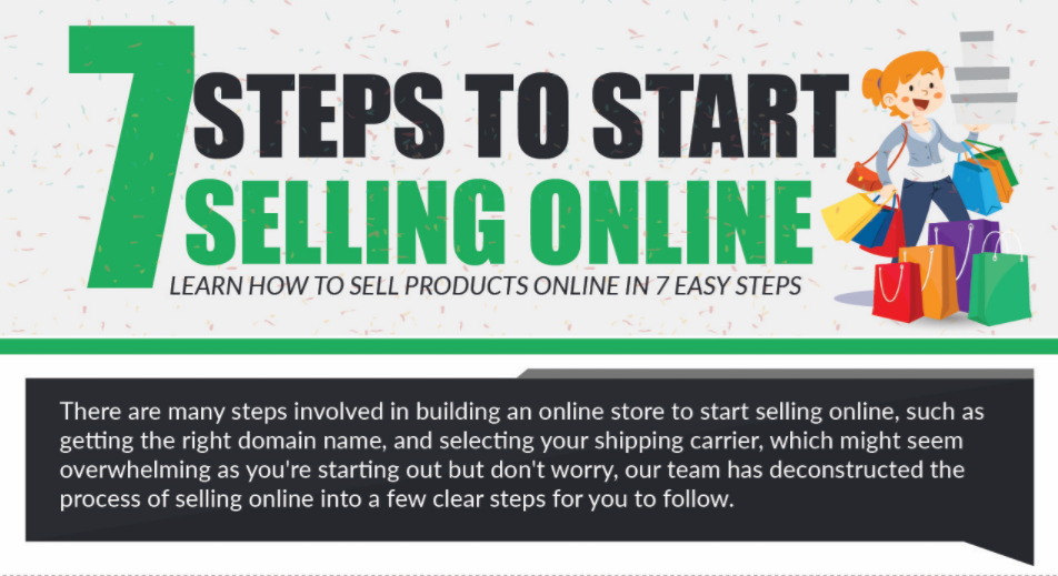 7 Steps to Start Selling Online [INFOGRAPHIC]